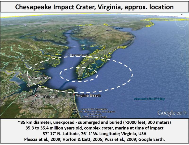 Chesapeake Impact Structure, Virginia