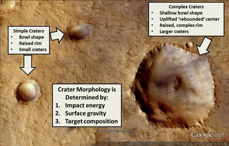 Impact Crater Morphology