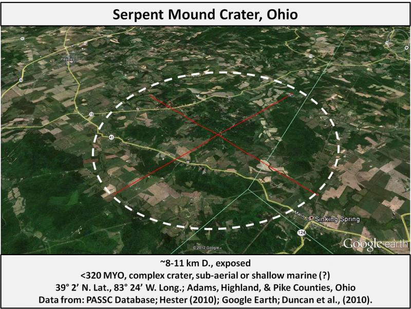 Serpent Mound Impact Crater, Ohio
