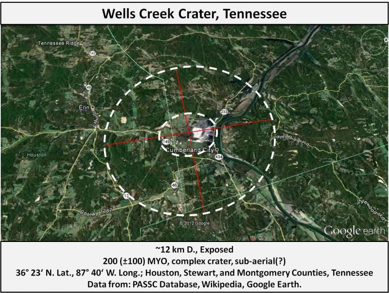 Wells Creek Impact Crater, Tennessee